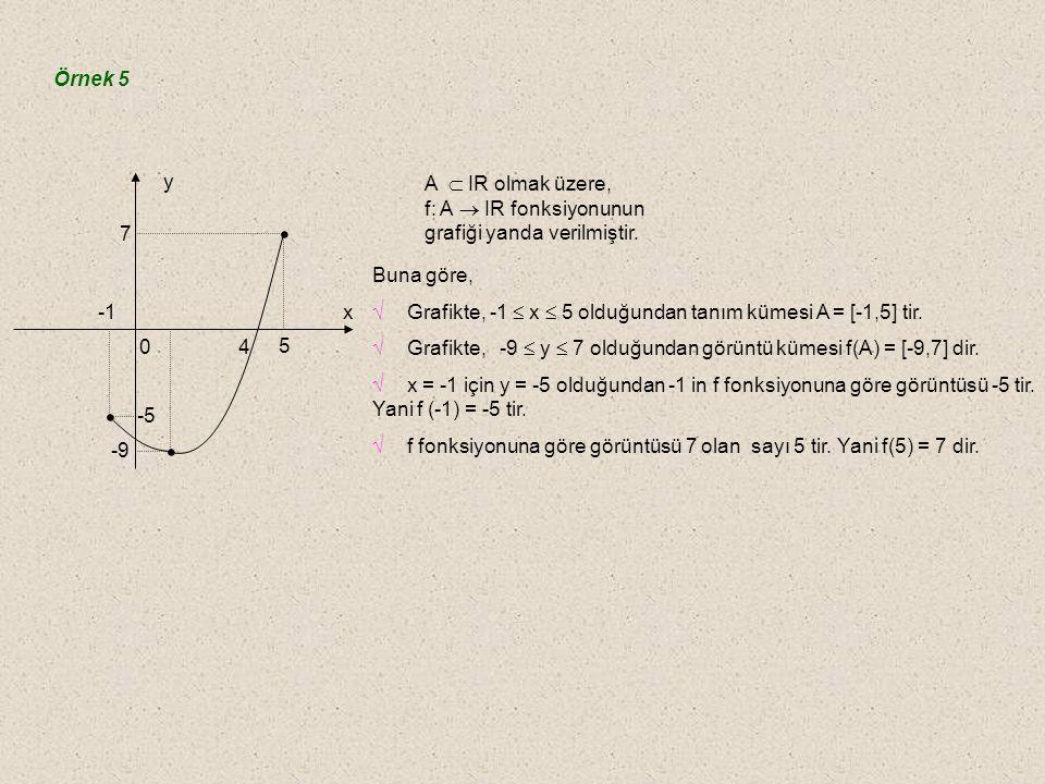 Örnek 5 y. x. -1. 5. -5. 4. -9. 7. . Buna göre, Grafikte, -1  x  5 olduğundan tanım kümesi A = [-1,5] tir.